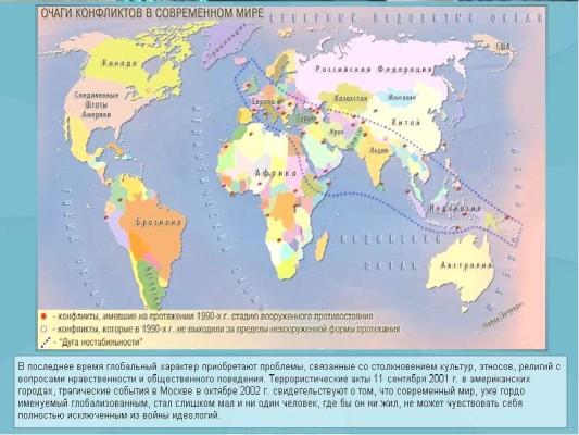 глобальные конфликты